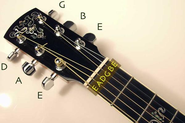 gitar-akort-etme